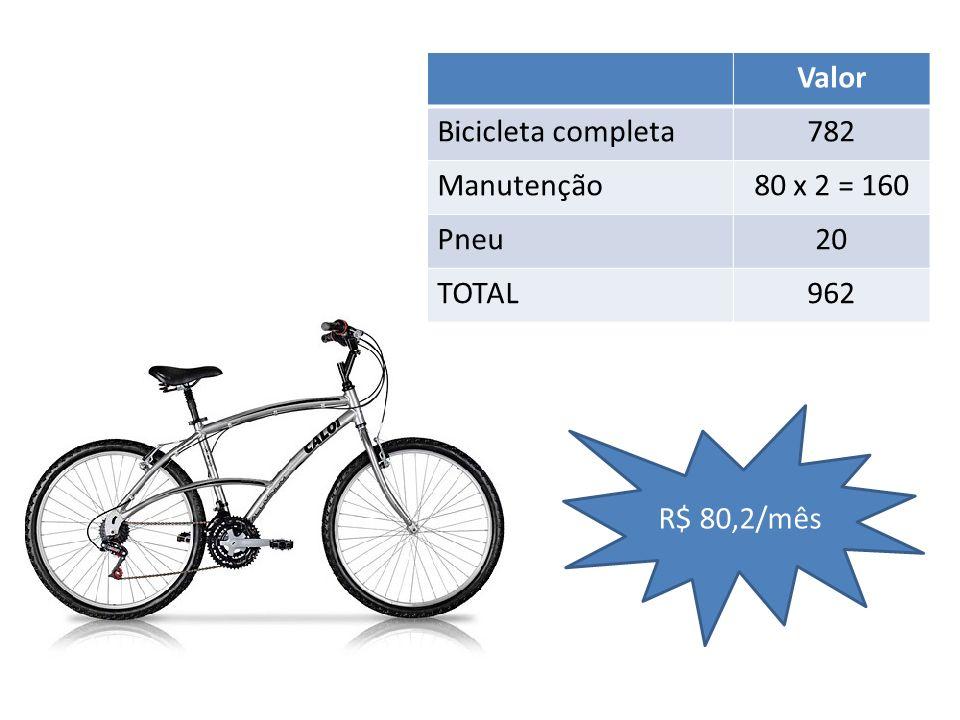 Valor Bicicleta completa 782 Manutenção 80 x 2 = 160 Pneu 20 TOTAL 962 R$ 80,2/mês