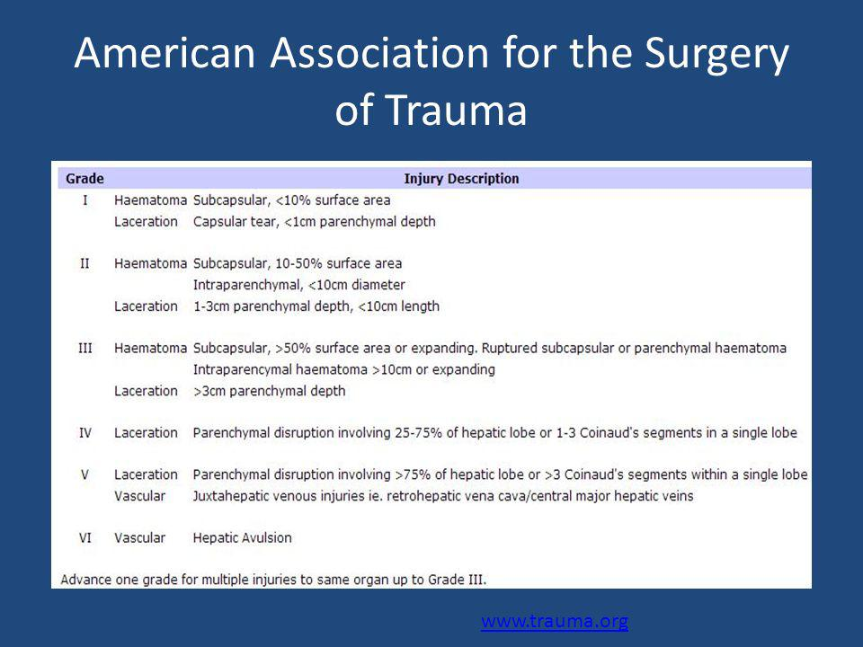 American Association for the Surgery of Trauma