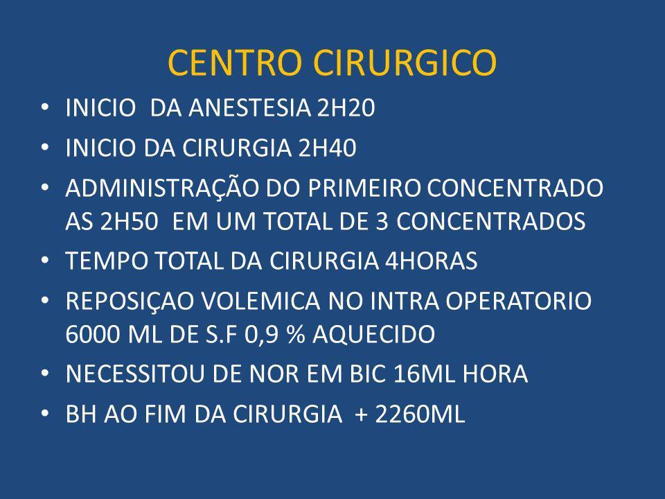 CENTRO CIRURGICO INICIO DA ANESTESIA 2H20 INICIO DA CIRURGIA 2H40