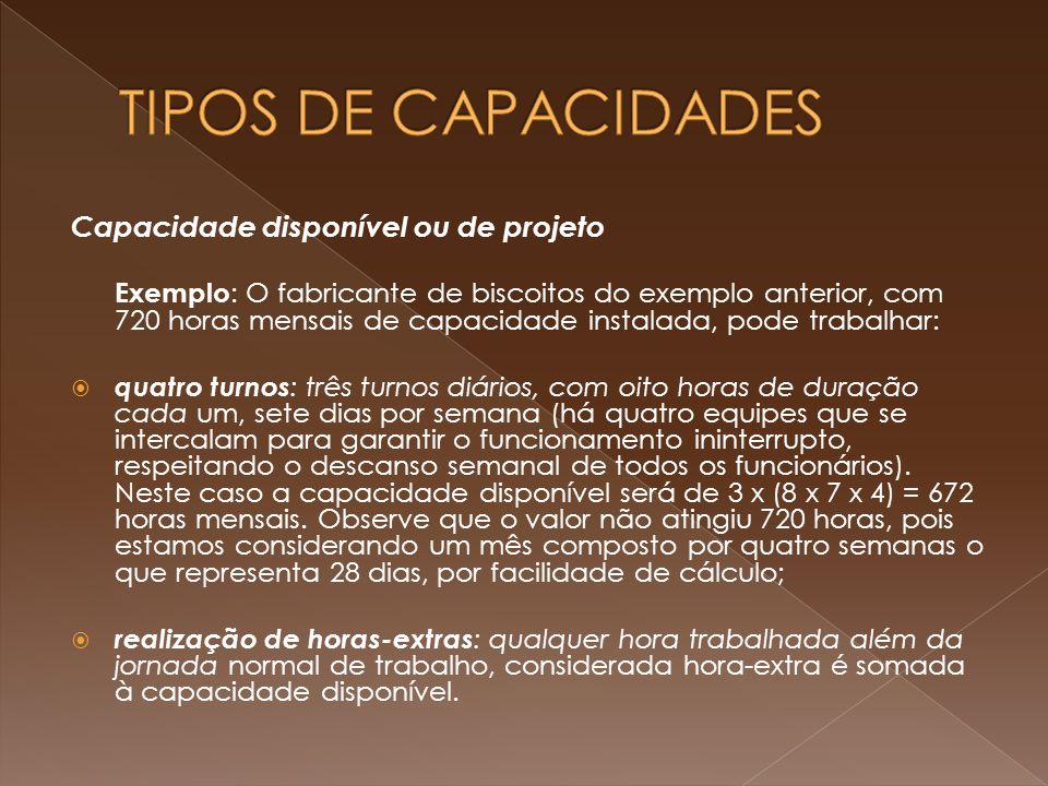 TIPOS DE CAPACIDADES Capacidade disponível ou de projeto