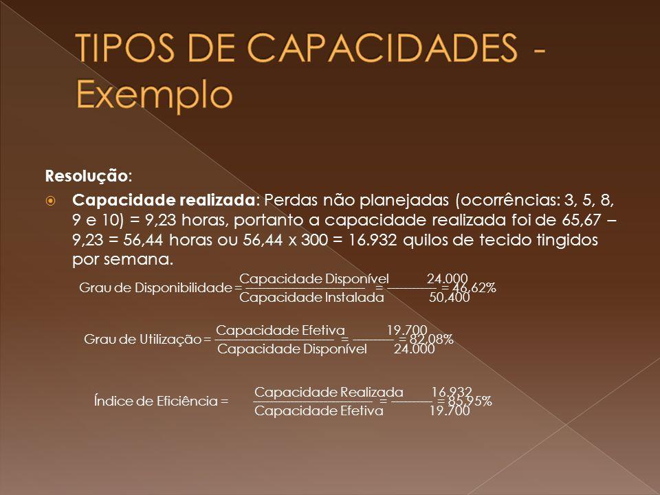 TIPOS DE CAPACIDADES - Exemplo