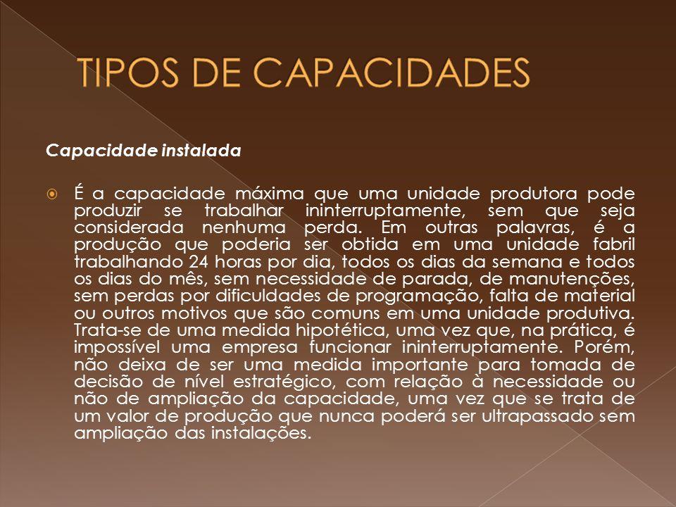 TIPOS DE CAPACIDADES Capacidade instalada