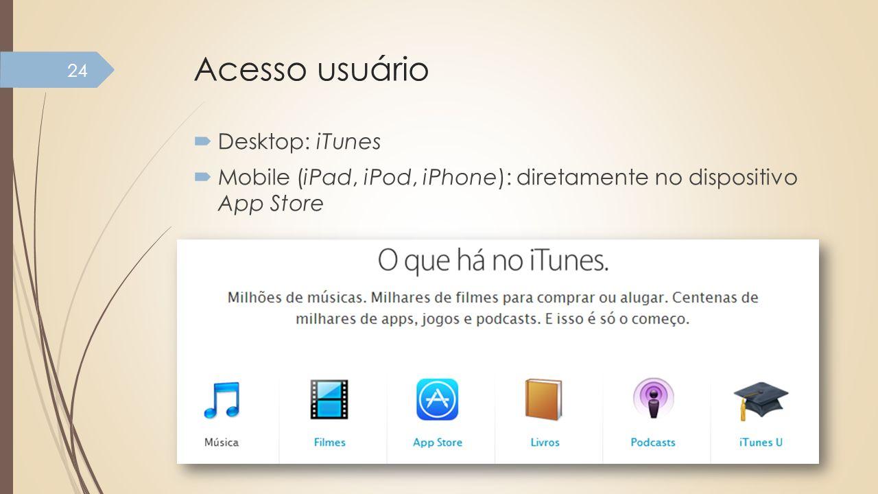Acesso usuário Desktop: iTunes
