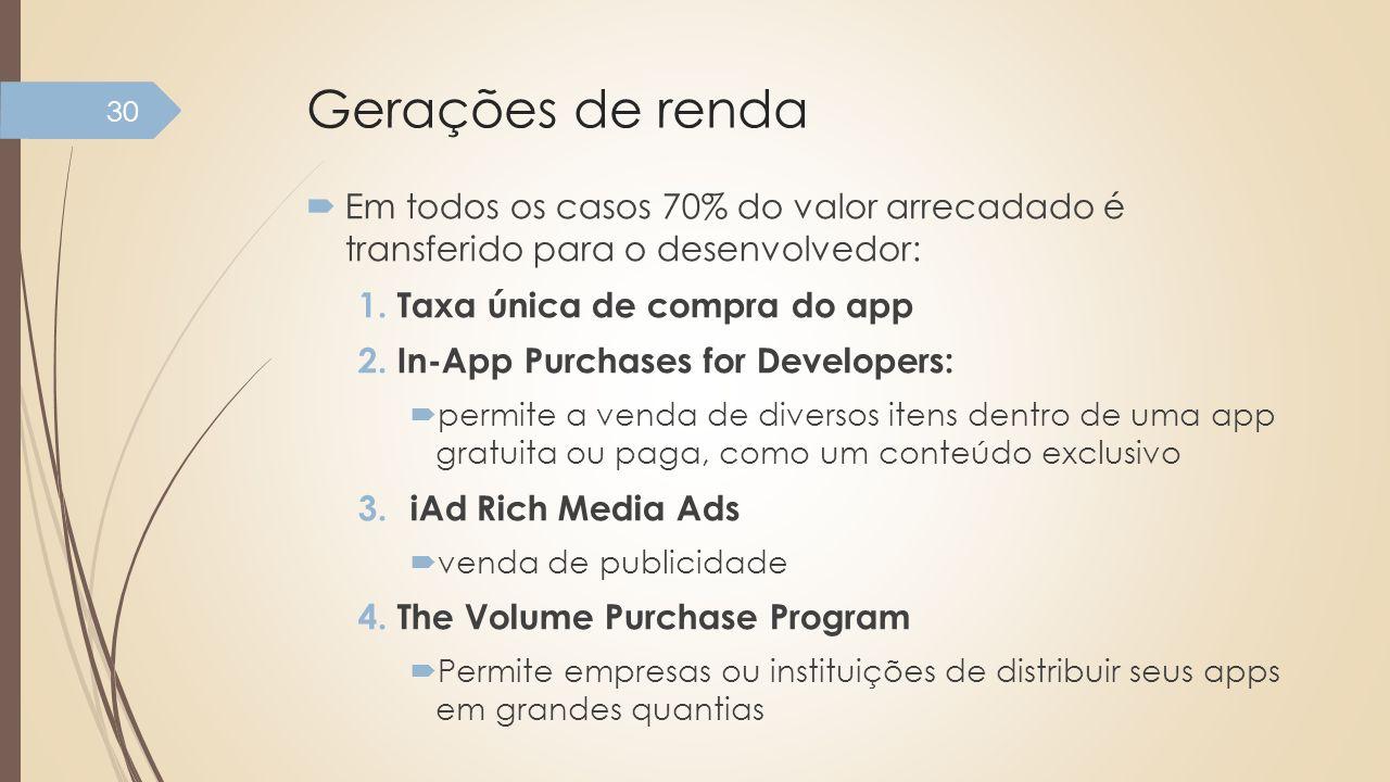 Gerações de renda Em todos os casos 70% do valor arrecadado é transferido para o desenvolvedor: Taxa única de compra do app.
