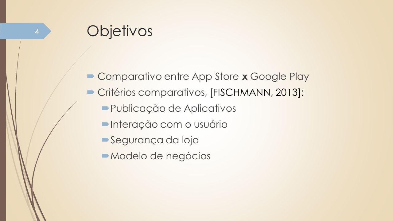 Objetivos Comparativo entre App Store x Google Play