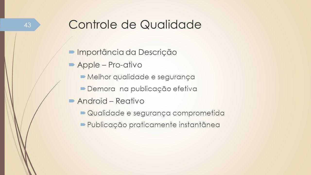 Controle de Qualidade Importância da Descrição Apple – Pro-ativo