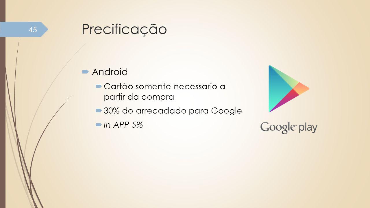 Precificação Android Cartão somente necessario a partir da compra