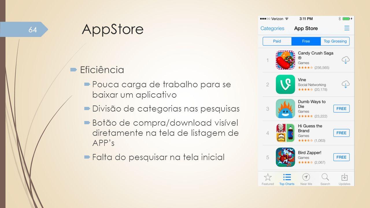 AppStore Eficiência. Pouca carga de trabalho para se baixar um aplicativo. Divisão de categorias nas pesquisas.