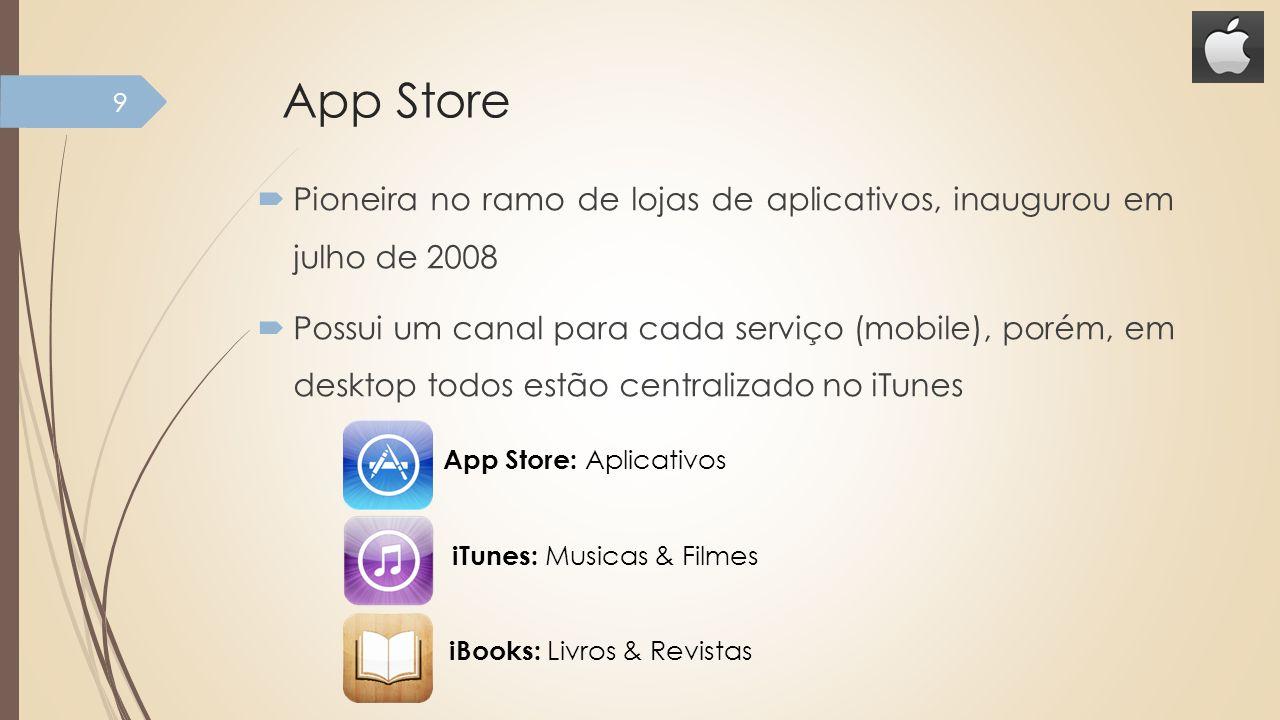 App Store Pioneira no ramo de lojas de aplicativos, inaugurou em julho de 2008.