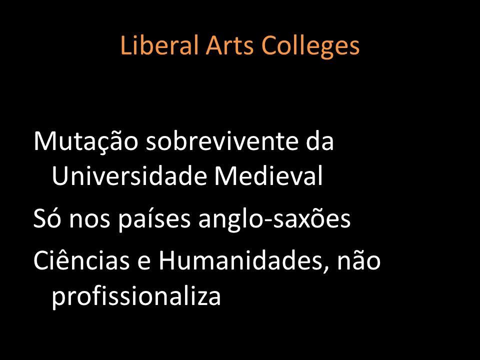 Liberal Arts Colleges Mutação sobrevivente da Universidade Medieval Só nos países anglo-saxões Ciências e Humanidades, não profissionaliza
