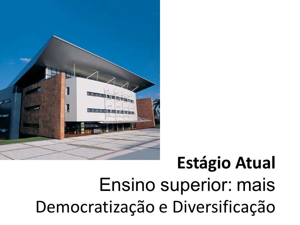 Estágio Atual Ensino superior: mais Democratização e Diversificação