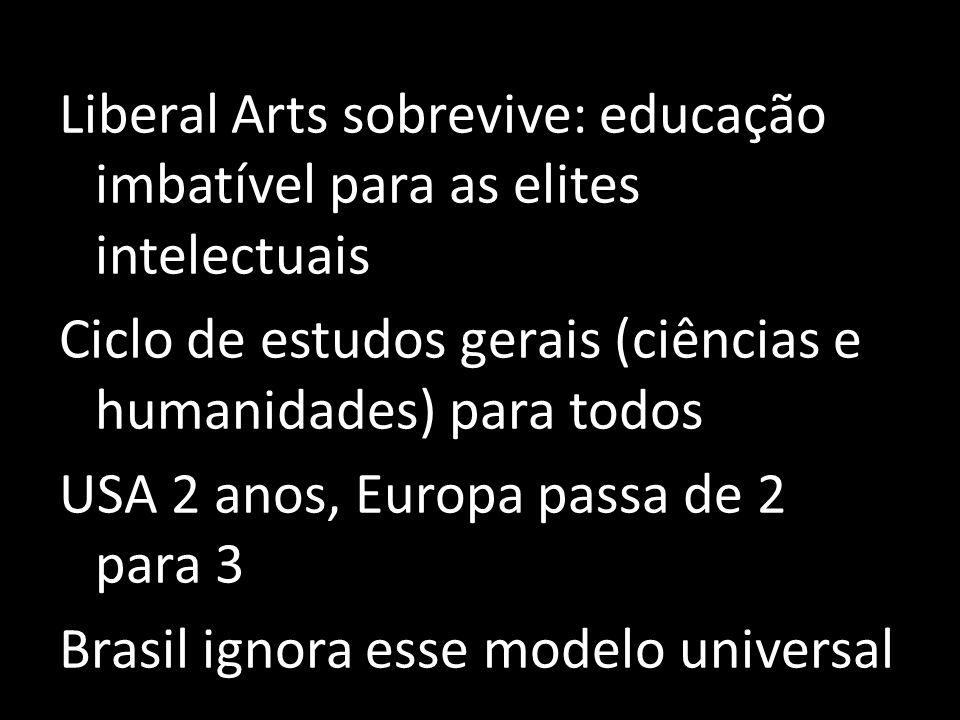 Liberal Arts sobrevive: educação imbatível para as elites intelectuais Ciclo de estudos gerais (ciências e humanidades) para todos USA 2 anos, Europa passa de 2 para 3 Brasil ignora esse modelo universal