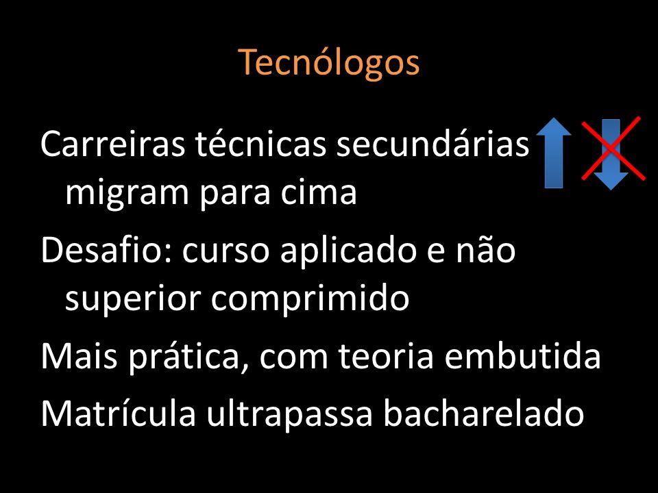 Tecnólogos