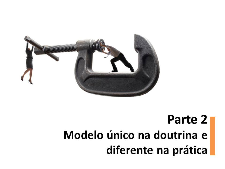 Parte 2 Modelo único na doutrina e diferente na prática