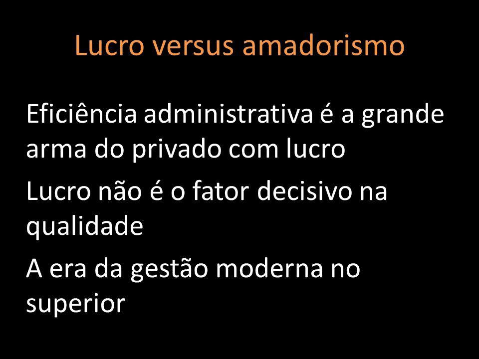 Lucro versus amadorismo