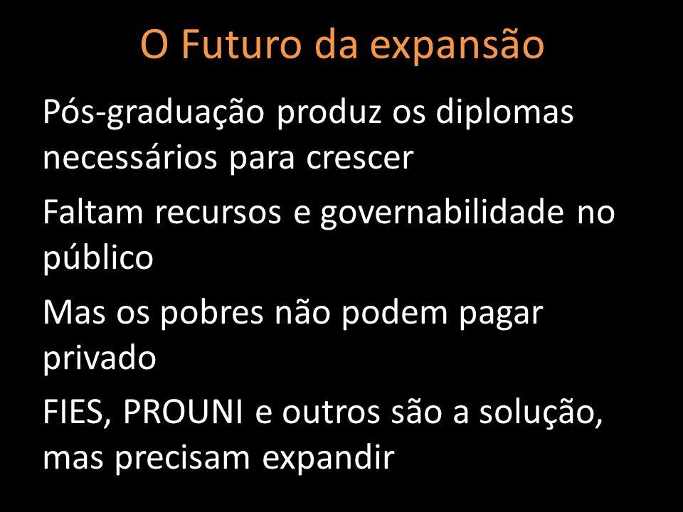 O Futuro da expansão