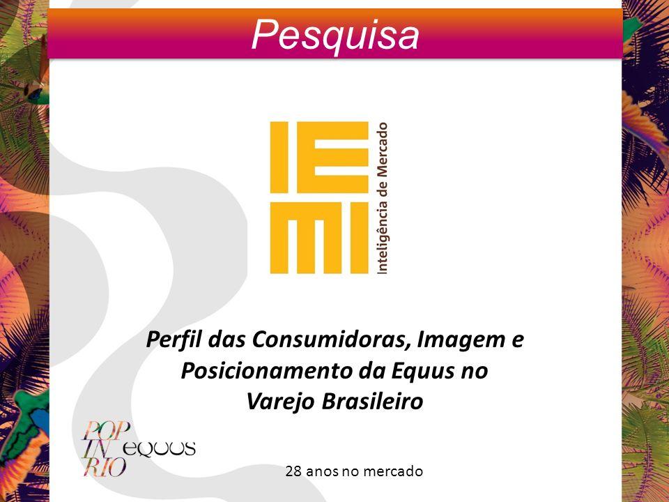 Perfil das Consumidoras, Imagem e Posicionamento da Equus no
