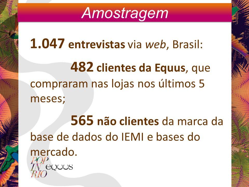 565 não clientes da marca da base de dados do IEMI e bases do mercado.