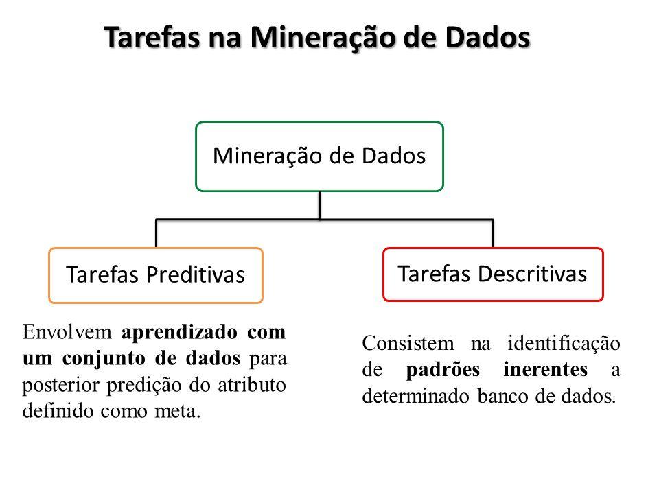 Tarefas na Mineração de Dados