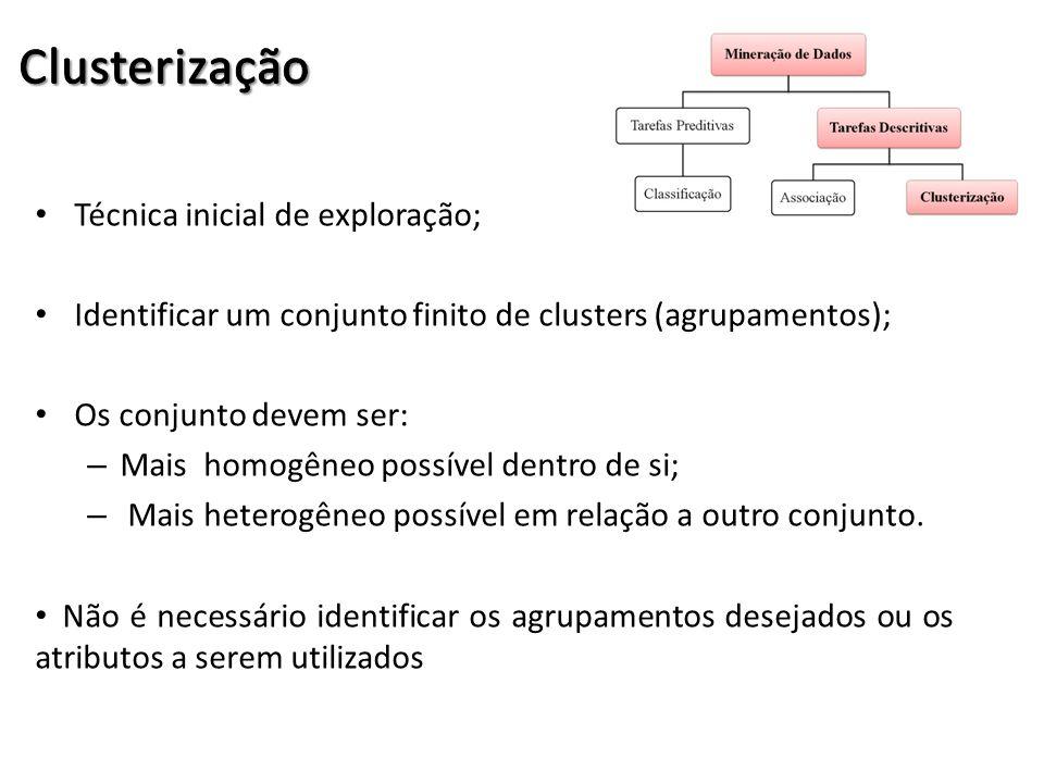 Clusterização Técnica inicial de exploração;