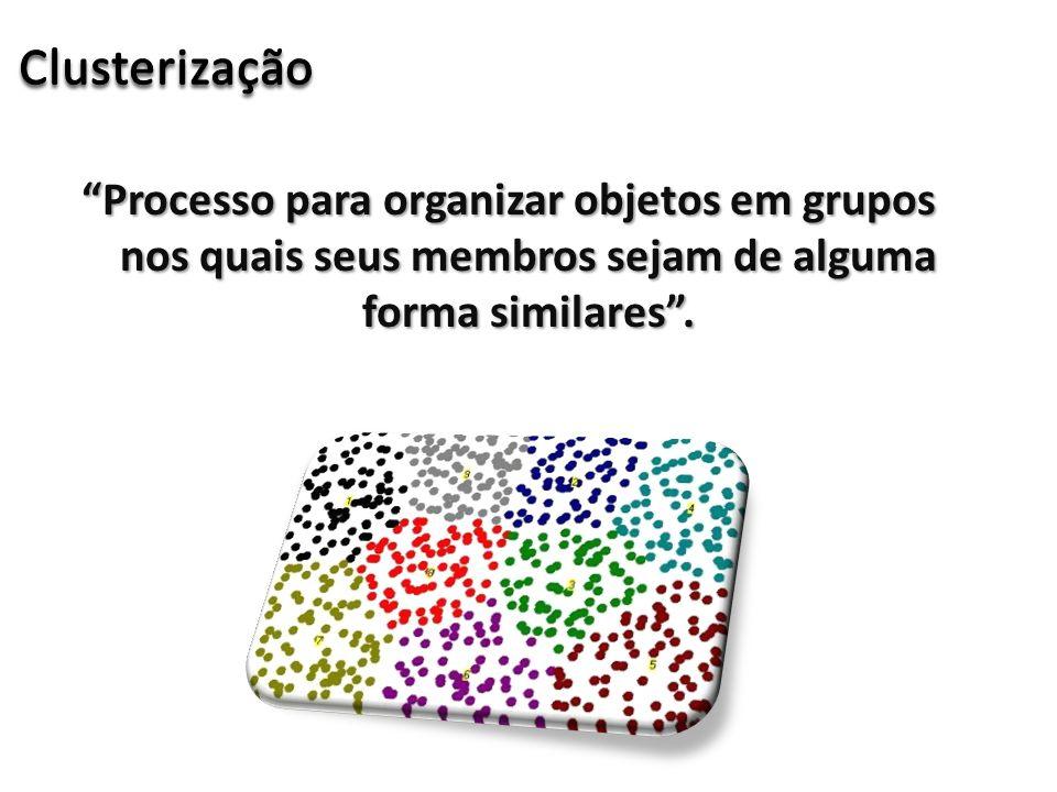 Clusterização Processo para organizar objetos em grupos nos quais seus membros sejam de alguma forma similares .