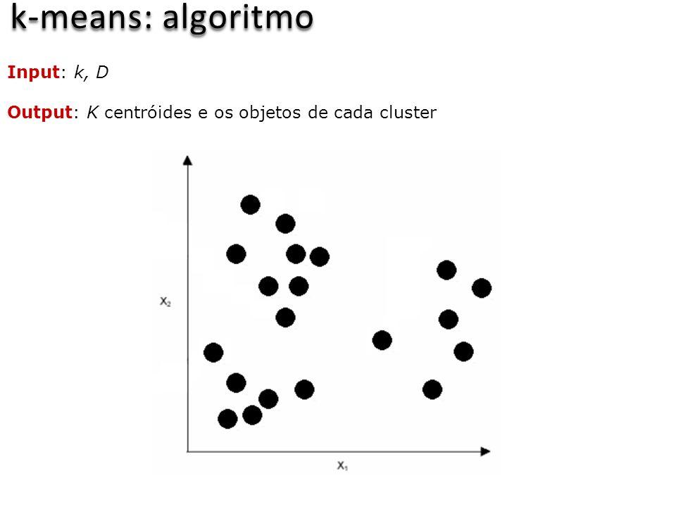 k-means: algoritmo Input: k, D