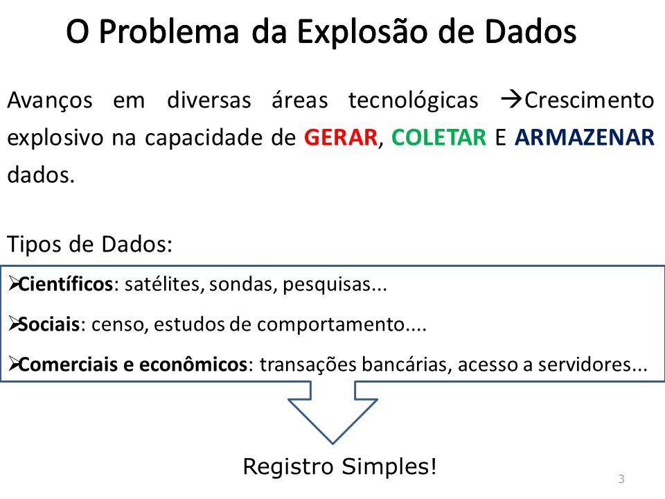 O Problema da Explosão de Dados