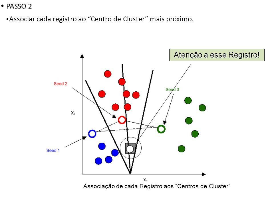 Associar cada registro ao Centro de Cluster mais próximo.