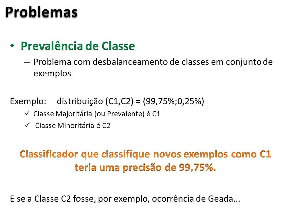 Problemas Prevalência de Classe