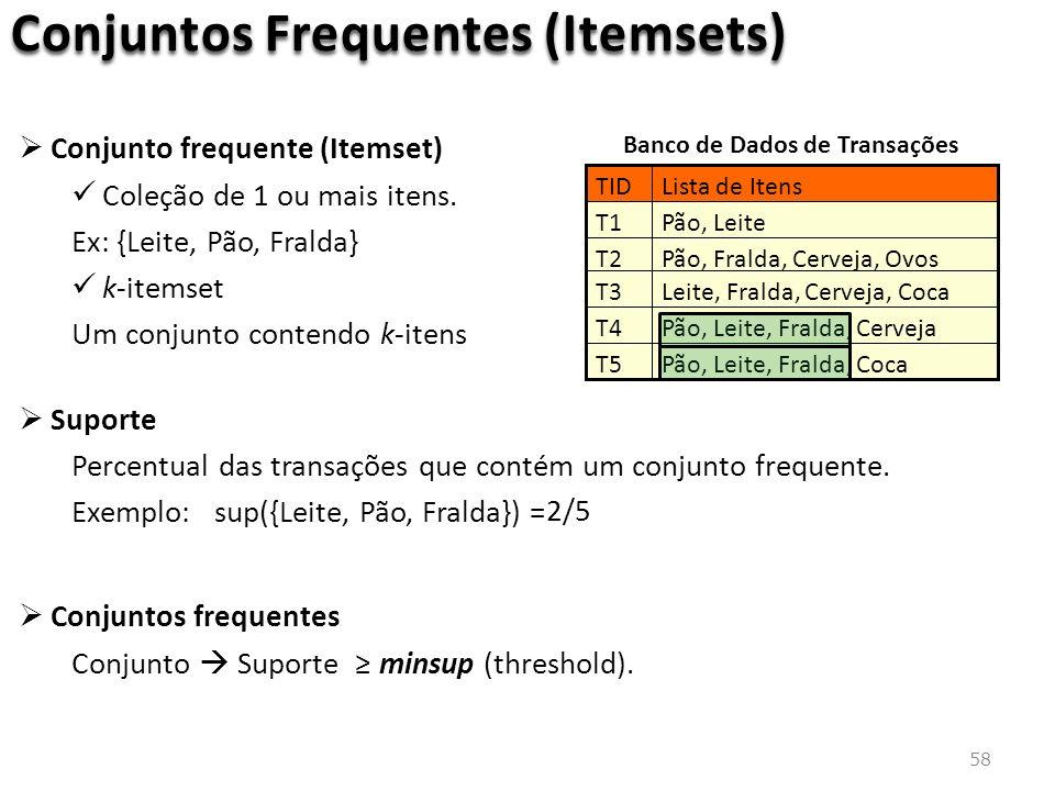 Conjuntos Frequentes (Itemsets)