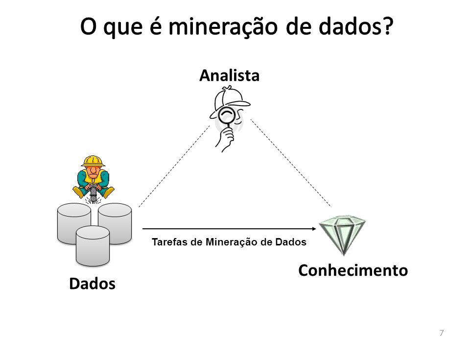 O que é mineração de dados