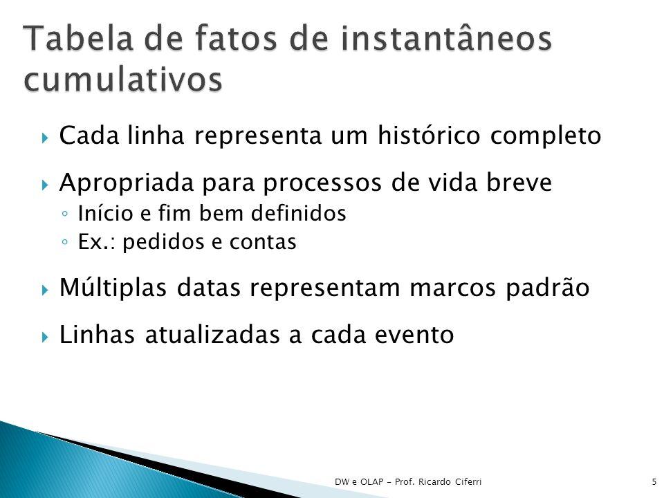 Tabela de fatos de instantâneos cumulativos
