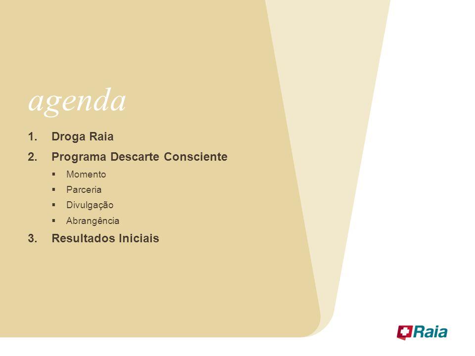 agenda Droga Raia Programa Descarte Consciente Resultados Iniciais