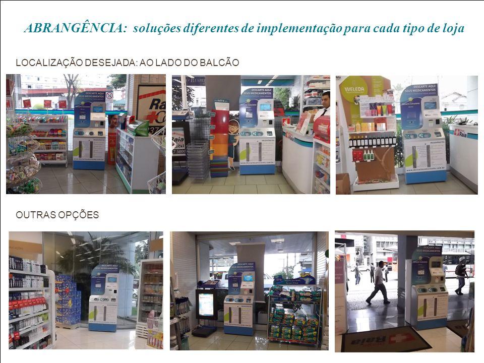 ABRANGÊNCIA: soluções diferentes de implementação para cada tipo de loja