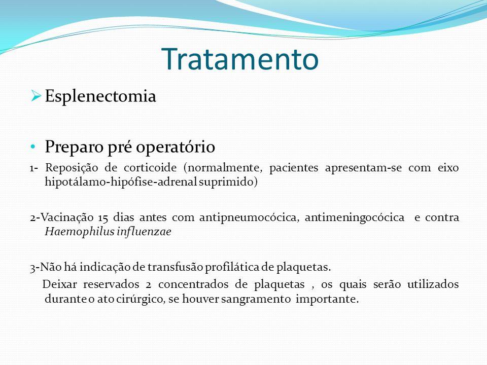 Tratamento Esplenectomia Preparo pré operatório