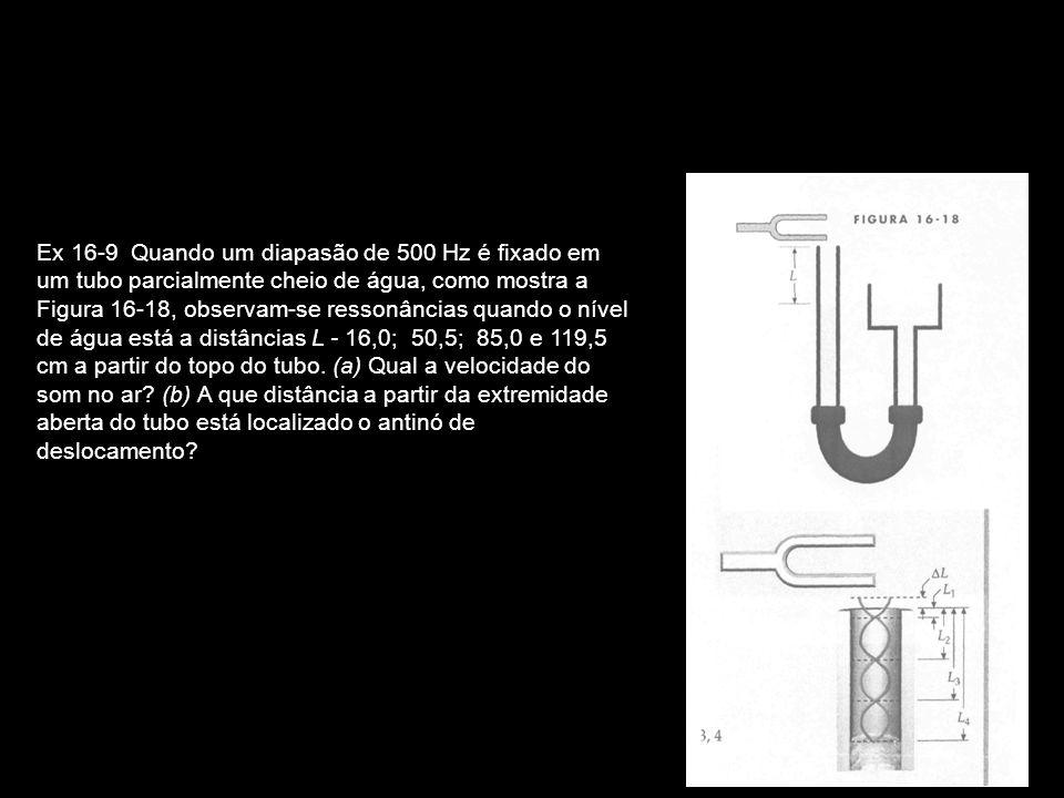 Ex 16-8 Se a velocidade do som é de 340 m/s, quais as frequências permitidas e os comprimentos de onda em um tubo aberto (com ambas as extremidades livres) de um órgão que apresenta comprimento efetivo de 1 m