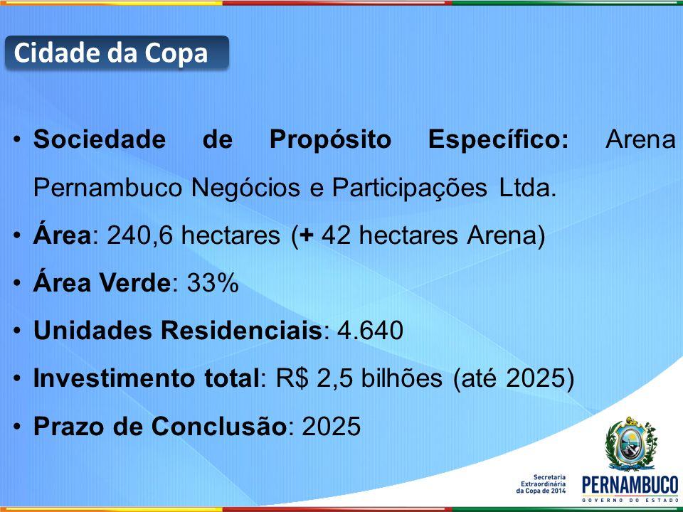 Cidade da Copa Sociedade de Propósito Específico: Arena Pernambuco Negócios e Participações Ltda. Área: 240,6 hectares (+ 42 hectares Arena)