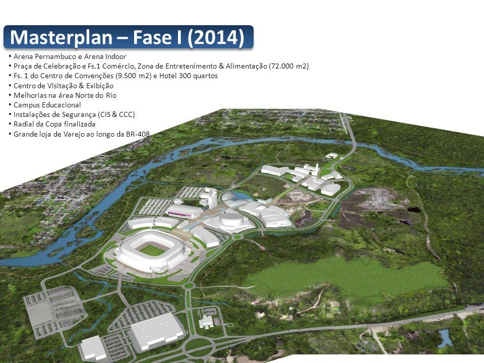 Masterplan – Fase I (2014) Arena Pernambuco e Arena Indoor
