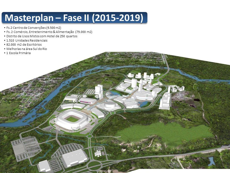 Masterplan – Fase II (2015-2019)