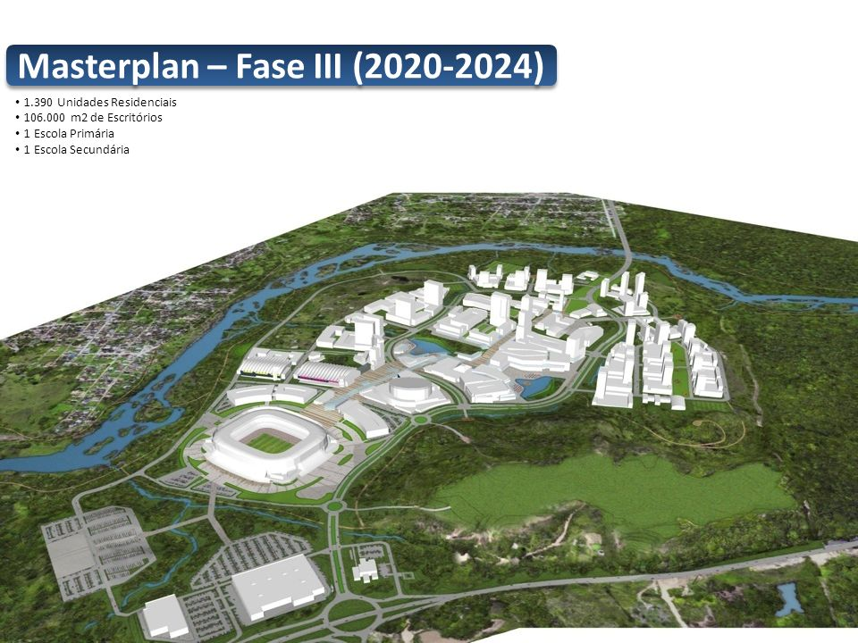 Masterplan – Fase III (2020-2024)