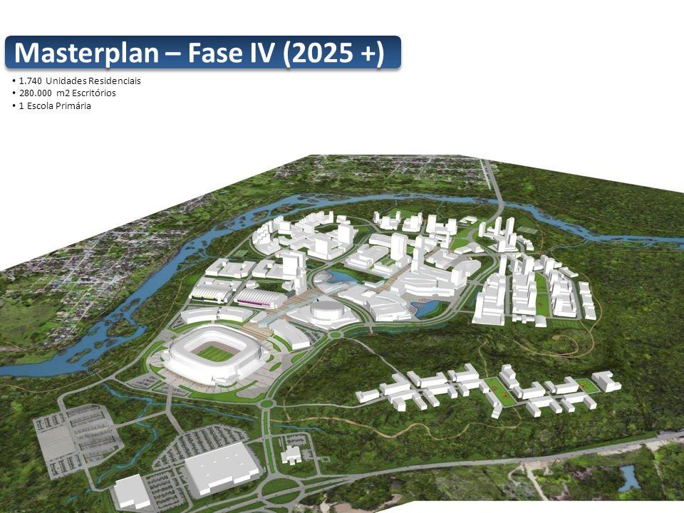 Masterplan – Fase IV (2025 +)