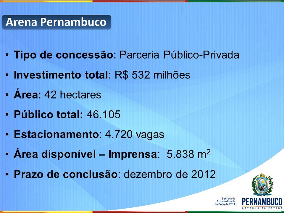Arena Pernambuco Tipo de concessão: Parceria Público-Privada