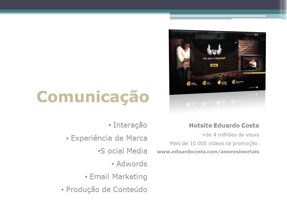 Comunicação Interação Experiência de Marca S ocial Media Adwords