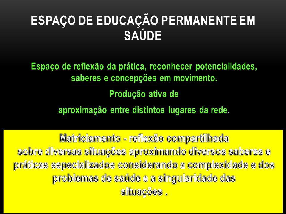 Espaço de educação permanente em saúde