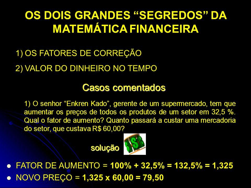 OS DOIS GRANDES SEGREDOS DA MATEMÁTICA FINANCEIRA
