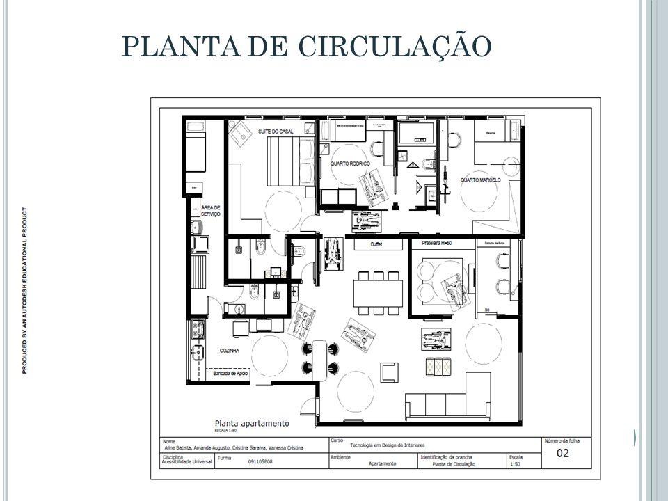 PLANTA DE CIRCULAÇÃO