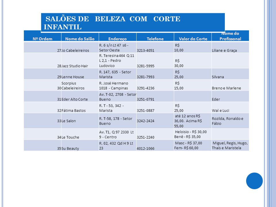 SALÕES DE BELEZA COM CORTE INFANTIL
