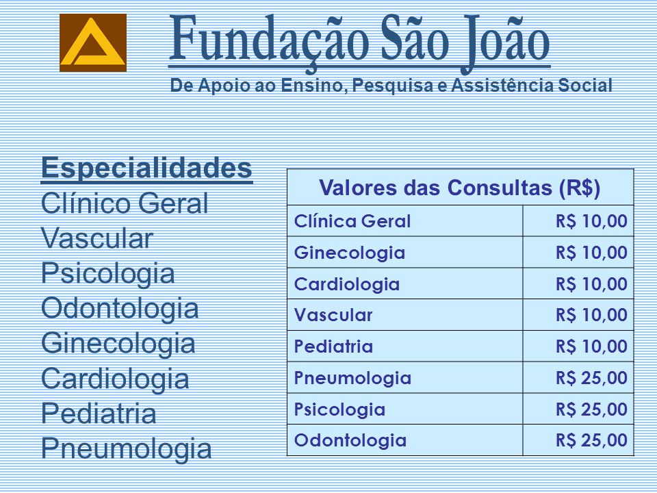 Valores das Consultas (R$)