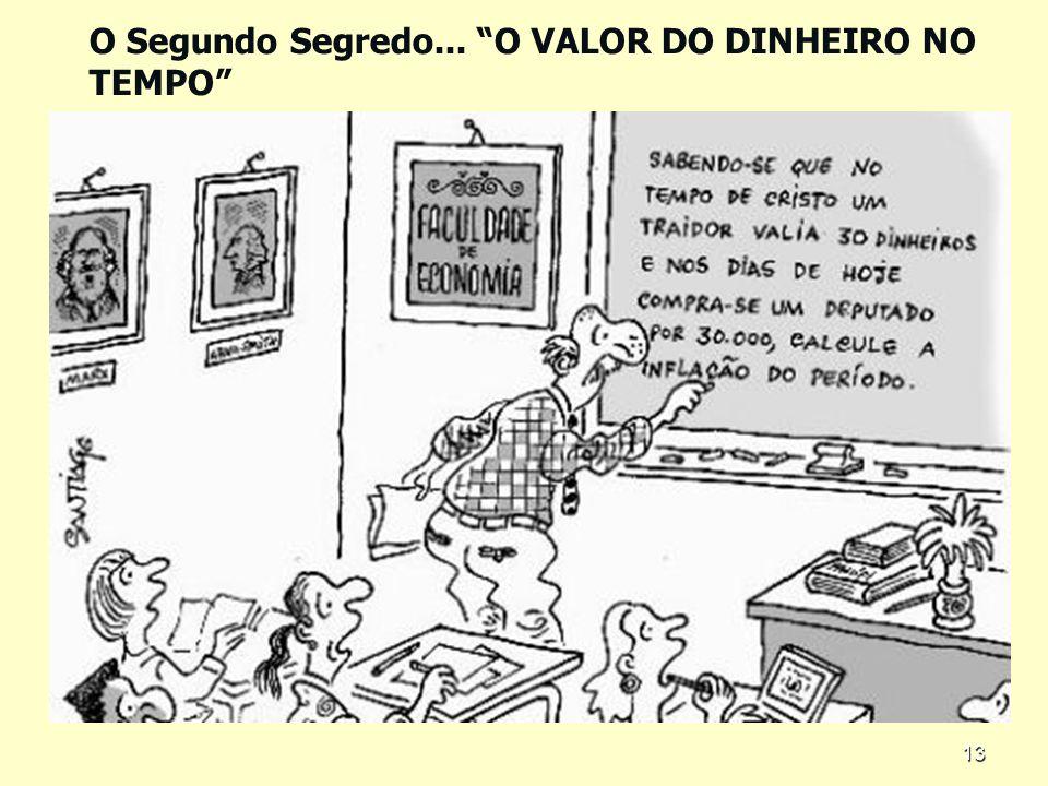 O Segundo Segredo... O VALOR DO DINHEIRO NO TEMPO