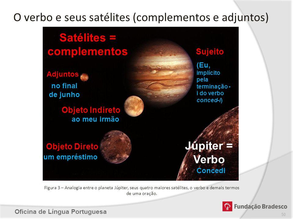 Satélites = complementos